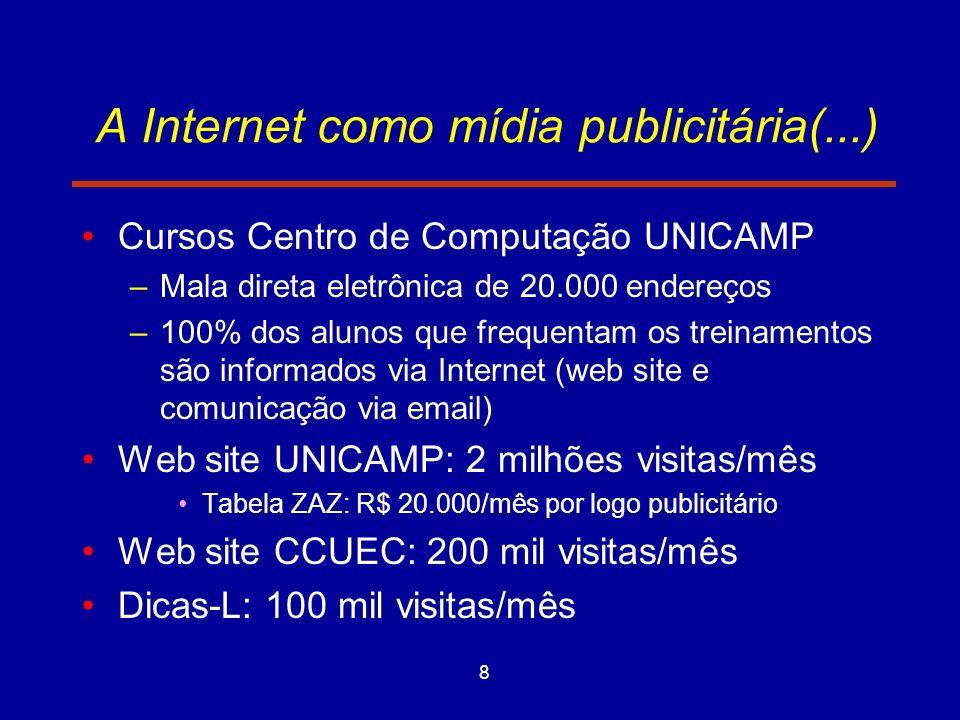 8 A Internet como mídia publicitária(...) Cursos Centro de Computação UNICAMP –Mala direta eletrônica de 20.000 endereços –100% dos alunos que frequen