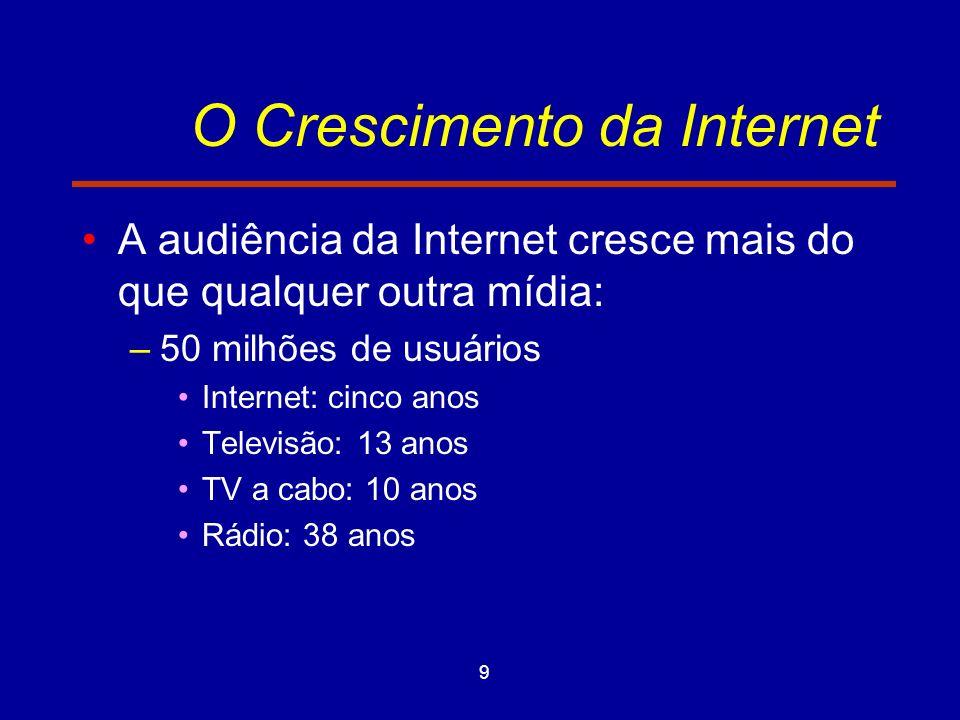 9 O Crescimento da Internet A audiência da Internet cresce mais do que qualquer outra mídia: –50 milhões de usuários Internet: cinco anos Televisão: 1