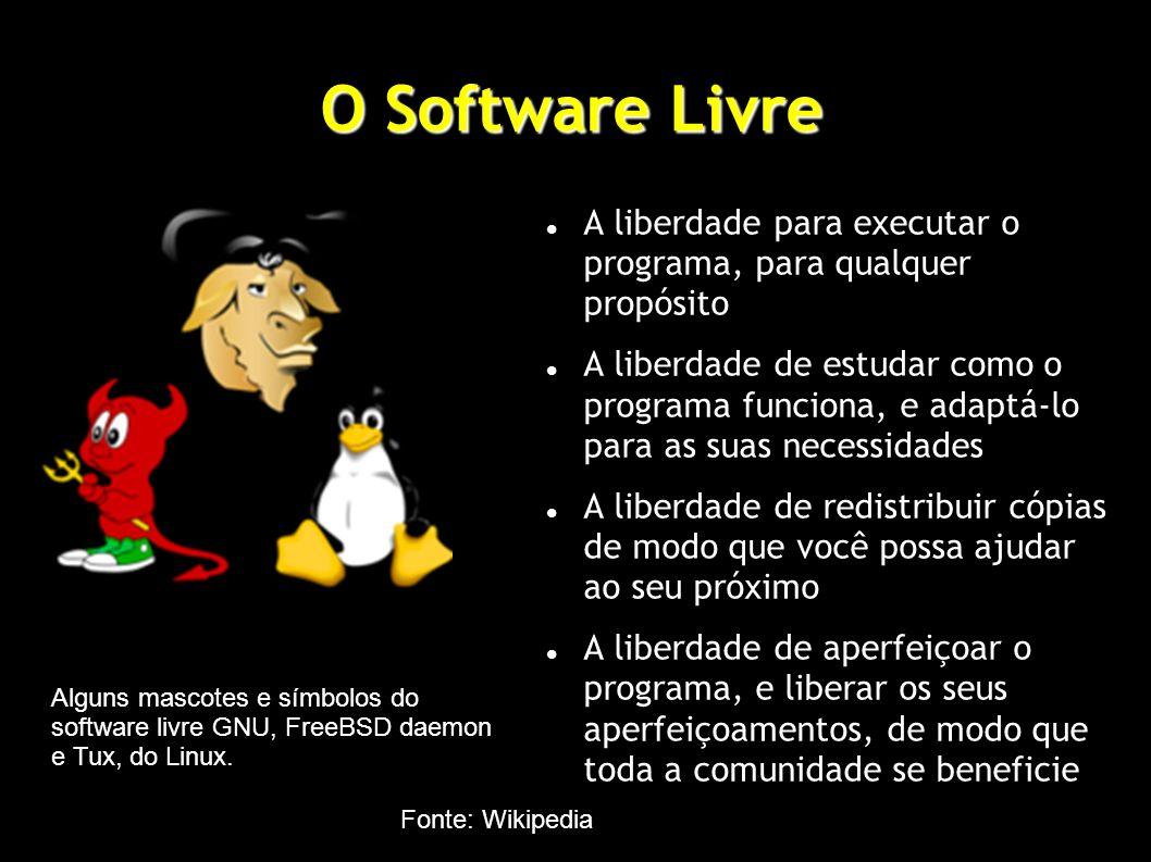 O Software Livre A liberdade para executar o programa, para qualquer propósito A liberdade de estudar como o programa funciona, e adaptá-lo para as suas necessidades A liberdade de redistribuir cópias de modo que você possa ajudar ao seu próximo A liberdade de aperfeiçoar o programa, e liberar os seus aperfeiçoamentos, de modo que toda a comunidade se beneficie Alguns mascotes e símbolos do software livre GNU, FreeBSD daemon e Tux, do Linux.