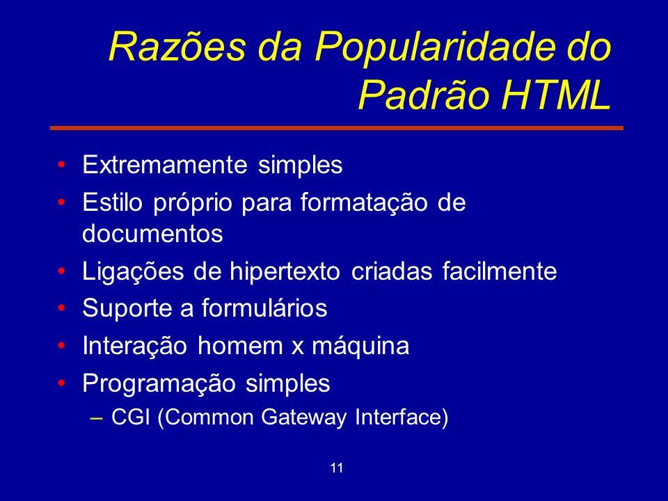 11 Razões da Popularidade do Padrão HTML Extremamente simples Estilo próprio para formatação de documentos Ligações de hipertexto criadas facilmente Suporte a formulários Interação homem x máquina Programação simples –CGI (Common Gateway Interface)
