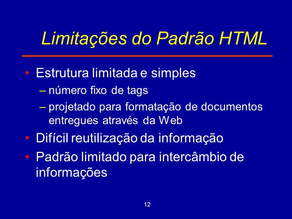 12 Limitações do Padrão HTML Estrutura limitada e simples –número fixo de tags –projetado para formatação de documentos entregues através da Web Difícil reutilização da informação Padrão limitado para intercâmbio de informações