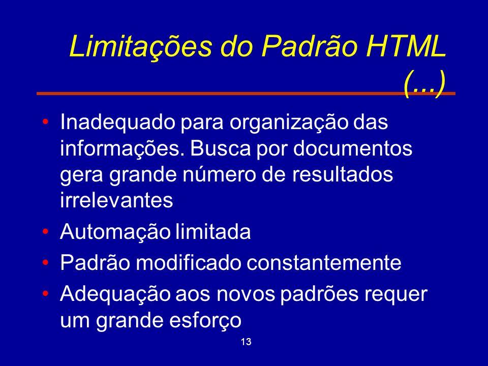 13 Limitações do Padrão HTML (...) Inadequado para organização das informações.