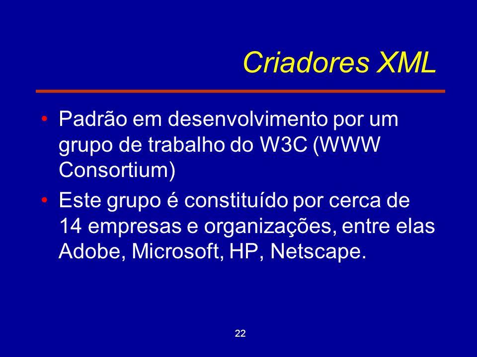 22 Criadores XML Padrão em desenvolvimento por um grupo de trabalho do W3C (WWW Consortium) Este grupo é constituído por cerca de 14 empresas e organizações, entre elas Adobe, Microsoft, HP, Netscape.