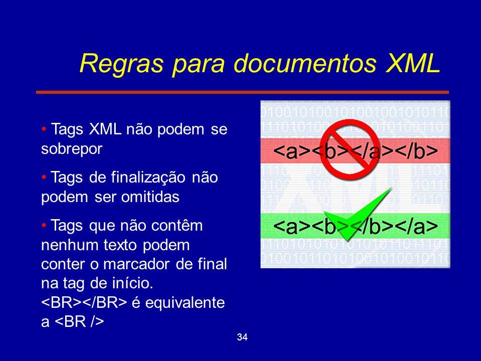 34 Regras para documentos XML Tags XML não podem se sobrepor Tags de finalização não podem ser omitidas Tags que não contêm nenhum texto podem conter o marcador de final na tag de início.