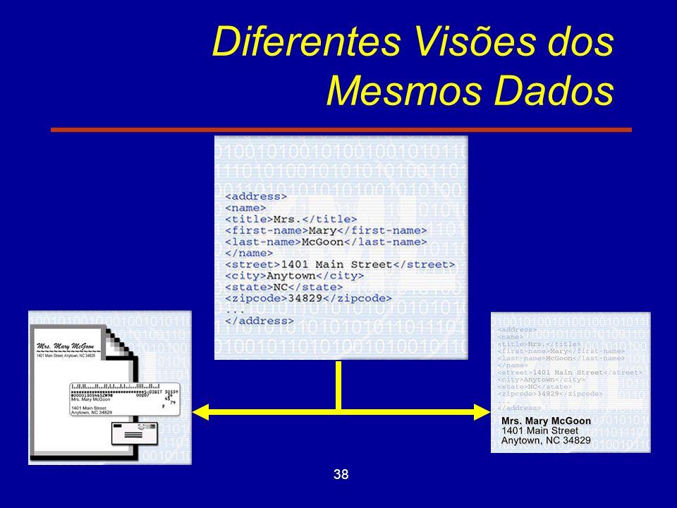 38 Diferentes Visões dos Mesmos Dados