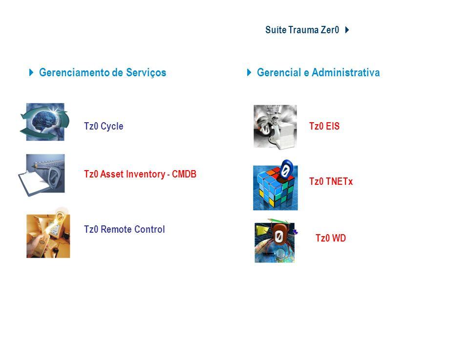Gerenciamento de Serviços Tz0 Cycle Tz0 Asset Inventory - CMDB Tz0 Remote Control Suíte Trauma Zer0 Módulos e Soluções Gerencial e Administrativa Tz0