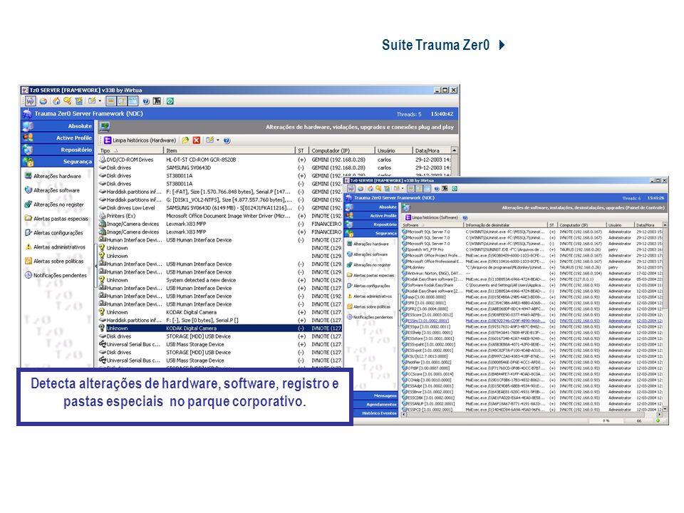 Suíte Trauma Zer0 Tz0 Network Security Detecta alterações de hardware, software, registro e pastas especiais no parque corporativo.