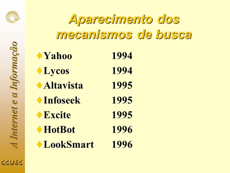 A Internet e a Informação Aparecimento dos mecanismos de busca Yahoo1994 Lycos1994 Altavista 1995 Infoseek1995 Excite1995 HotBot1996 LookSmart1996
