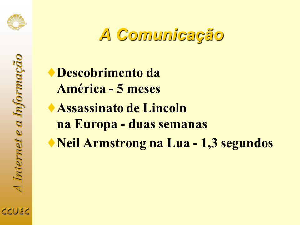A Comunicação Descobrimento da América - 5 meses Assassinato de Lincoln na Europa - duas semanas Neil Armstrong na Lua - 1,3 segundos