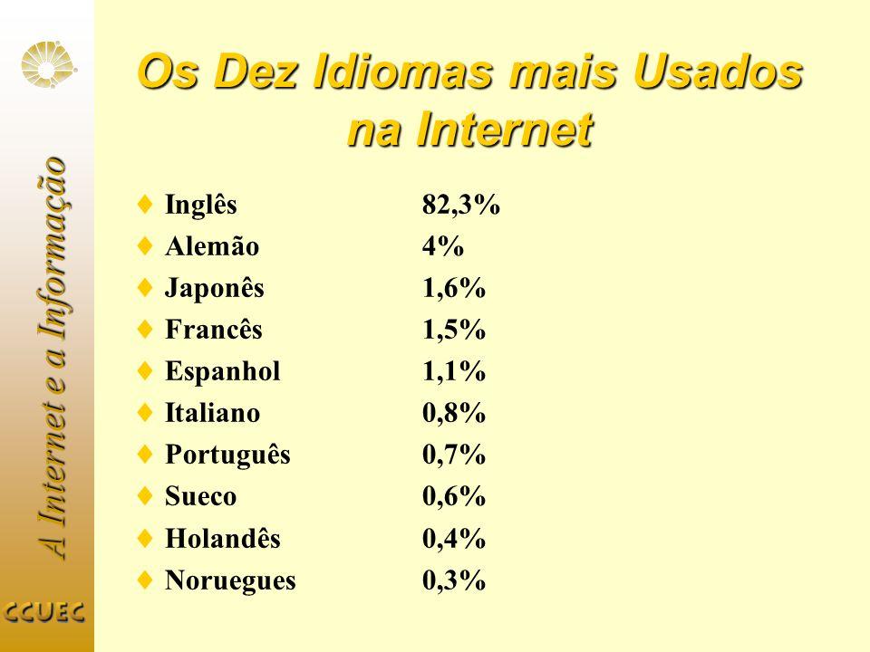 A Internet e a Informação Os Dez Idiomas mais Usados na Internet Inglês82,3% Alemão 4% Japonês 1,6% Francês 1,5% Espanhol 1,1% Italiano 0,8% Português