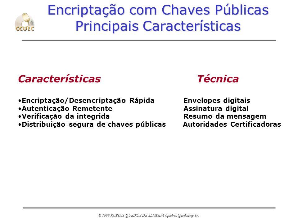 1999 RUBENS QUEIROZ DE ALMEIDA (queiroz@unicamp.br) Encriptação com Chaves Públicas Principais Características CaracterísticasTécnica Encriptação/Dese