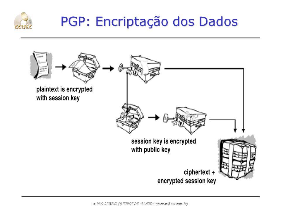 1999 RUBENS QUEIROZ DE ALMEIDA (queiroz@unicamp.br) PGP: Encriptação dos Dados
