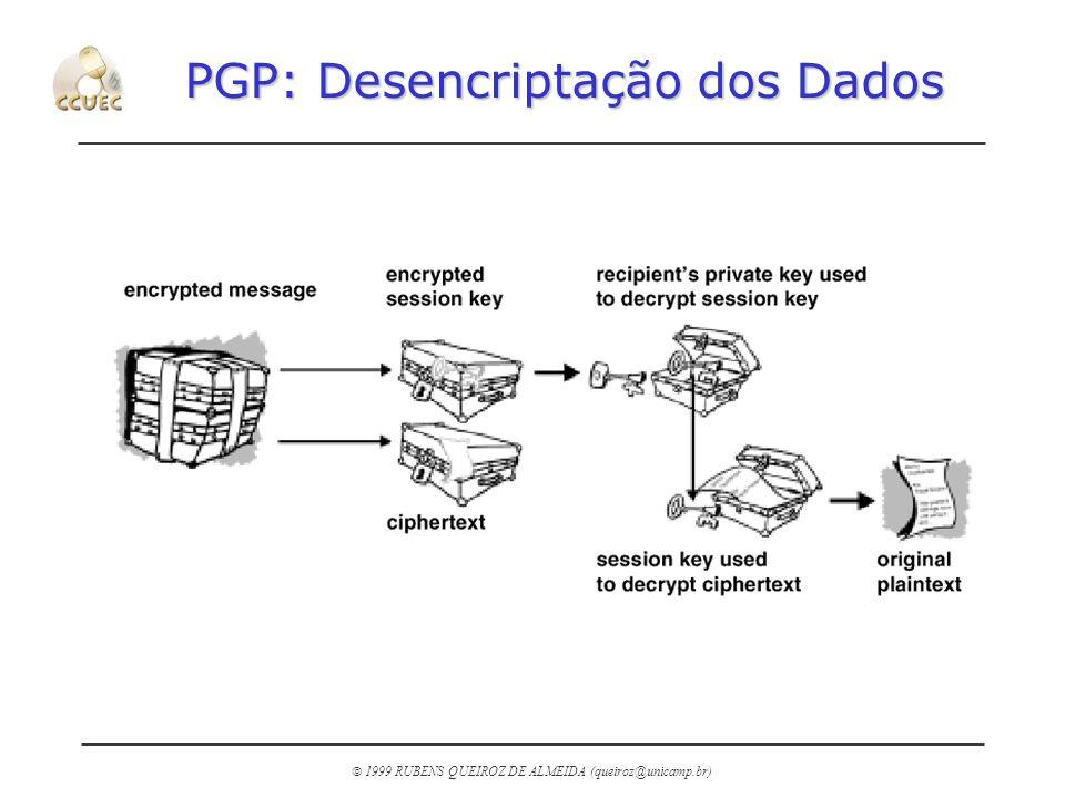 1999 RUBENS QUEIROZ DE ALMEIDA (queiroz@unicamp.br) PGP: Desencriptação dos Dados