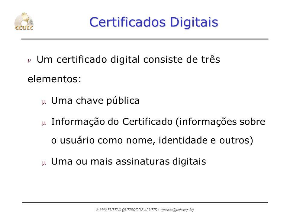 1999 RUBENS QUEIROZ DE ALMEIDA (queiroz@unicamp.br) Certificados Digitais n Um certificado digital consiste de três elementos: m Uma chave pública m I