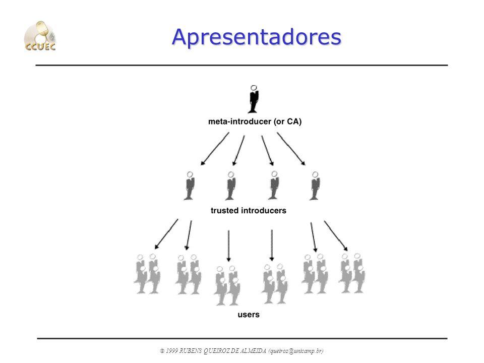 1999 RUBENS QUEIROZ DE ALMEIDA (queiroz@unicamp.br) Apresentadores