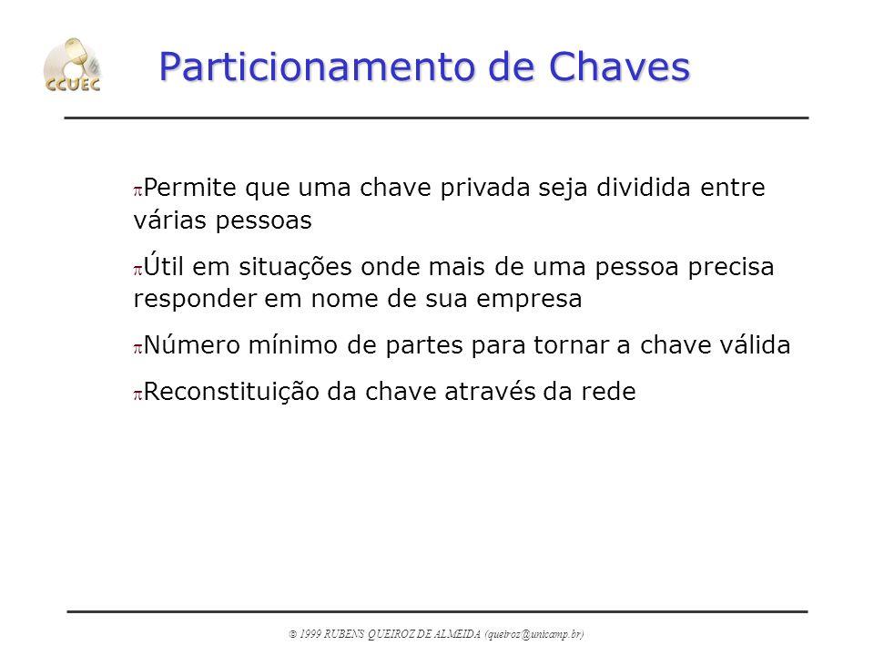 1999 RUBENS QUEIROZ DE ALMEIDA (queiroz@unicamp.br) Particionamento de Chaves p Permite que uma chave privada seja dividida entre várias pessoas p Úti
