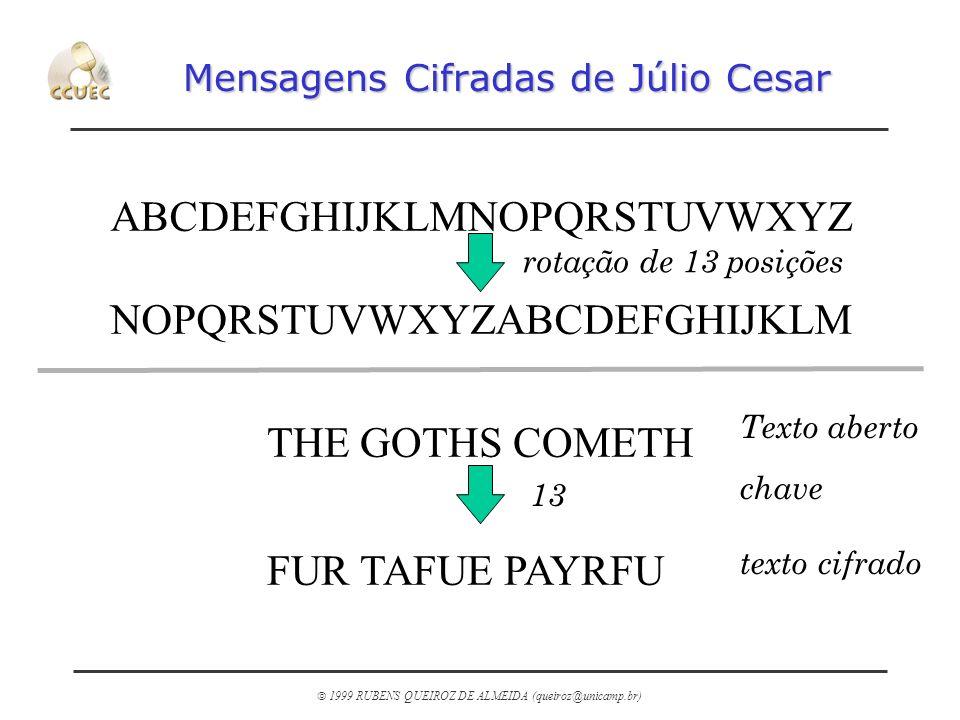 1999 RUBENS QUEIROZ DE ALMEIDA (queiroz@unicamp.br) Criptografia Simples Texto Aberto Chave Texto cifrado