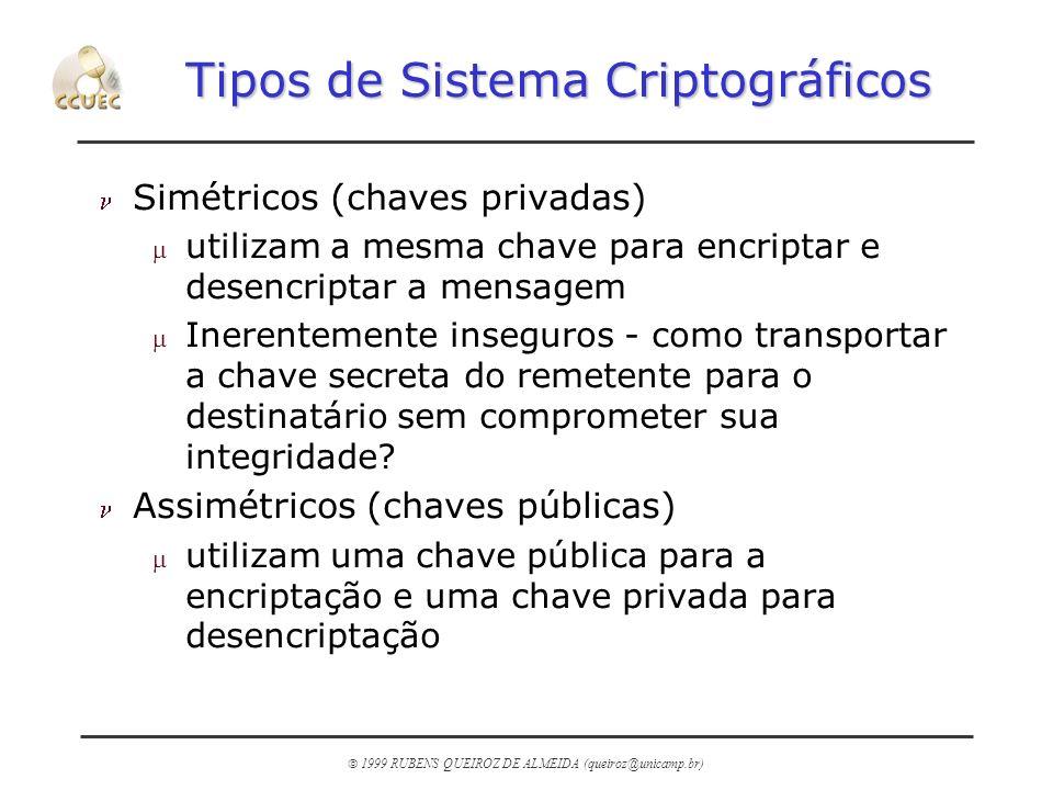 1999 RUBENS QUEIROZ DE ALMEIDA (queiroz@unicamp.br) Tipos de Sistema Criptográficos n Simétricos (chaves privadas) m utilizam a mesma chave para encri