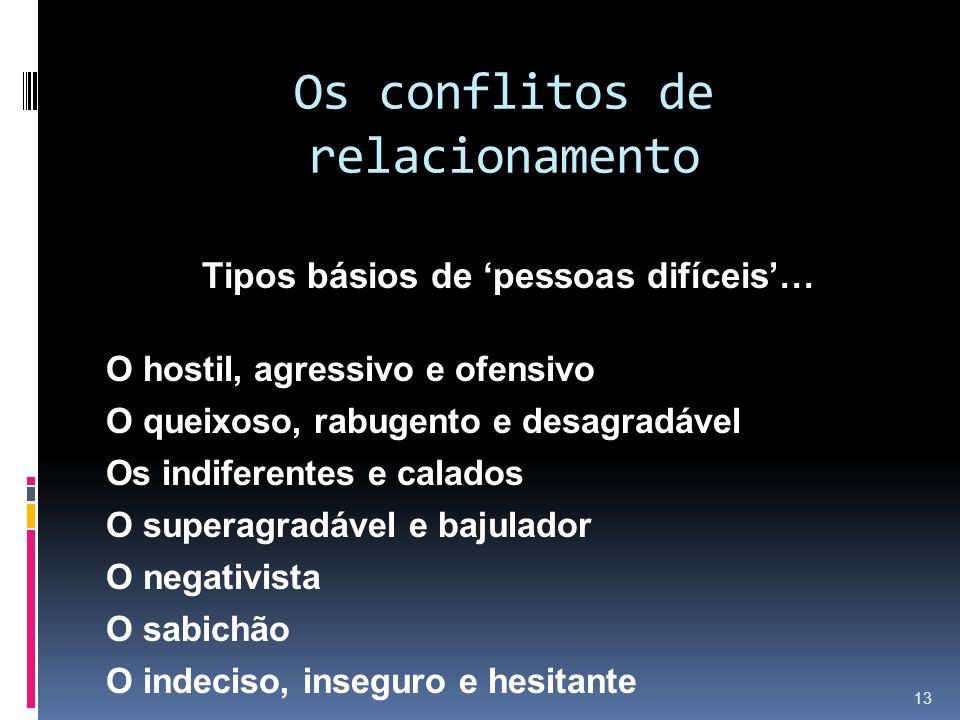 Os conflitos de relacionamento Tipos básios de pessoas difíceis… O hostil, agressivo e ofensivo O queixoso, rabugento e desagradável Os indiferentes e