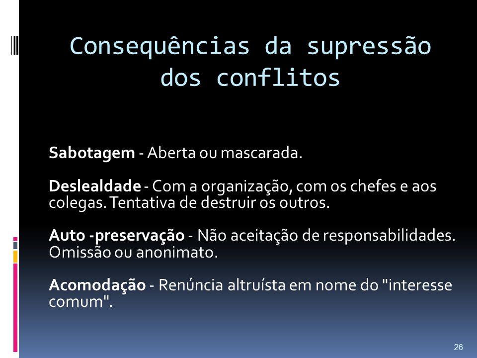 Consequências da supressão dos conflitos Sabotagem - Aberta ou mascarada.