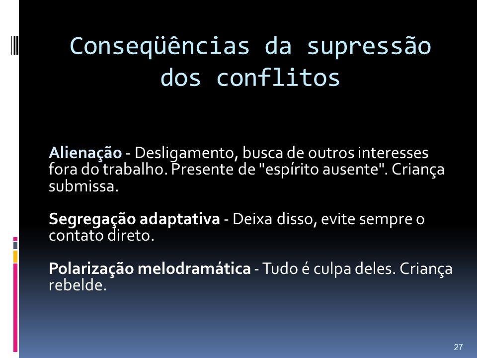 Conseqüências da supressão dos conflitos Alienação - Desligamento, busca de outros interesses fora do trabalho. Presente de