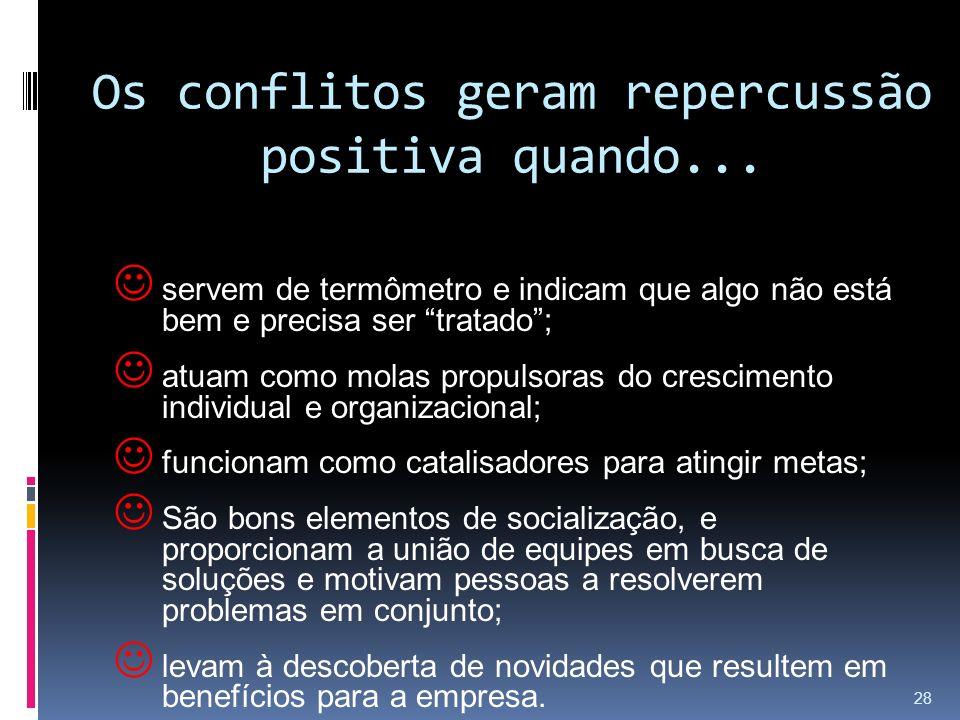 Os conflitos geram repercussão positiva quando... servem de termômetro e indicam que algo não está bem e precisa ser tratado; atuam como molas propuls
