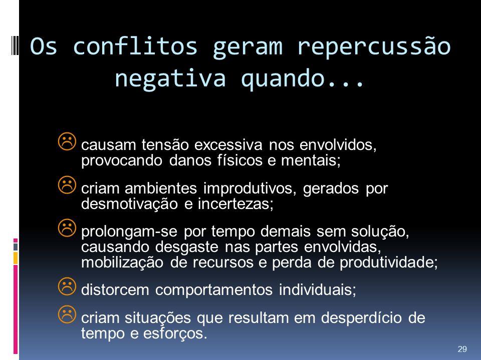 Os conflitos geram repercussão negativa quando... causam tensão excessiva nos envolvidos, provocando danos físicos e mentais; criam ambientes improdut