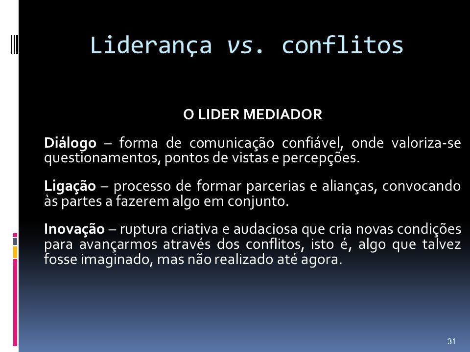 Liderança vs. conflitos O LIDER MEDIADOR Diálogo – forma de comunicação confiável, onde valoriza-se questionamentos, pontos de vistas e percepções. Li