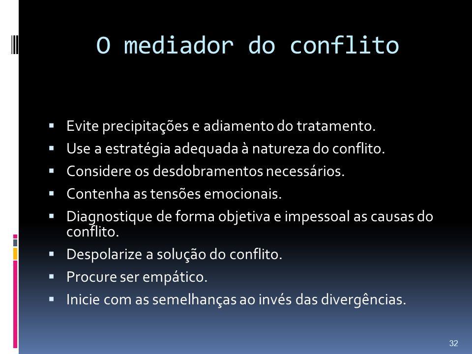 O mediador do conflito Evite precipitações e adiamento do tratamento. Use a estratégia adequada à natureza do conflito. Considere os desdobramentos ne