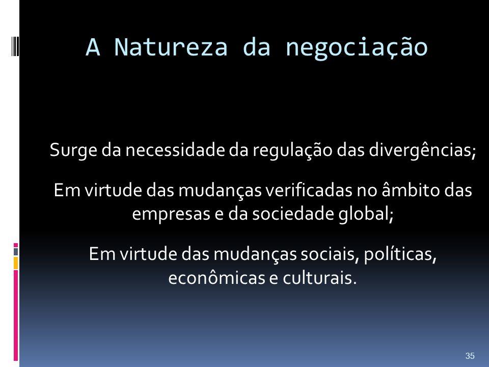 A Natureza da negociação Surge da necessidade da regulação das divergências; Em virtude das mudanças verificadas no âmbito das empresas e da sociedade global; Em virtude das mudanças sociais, políticas, econômicas e culturais.