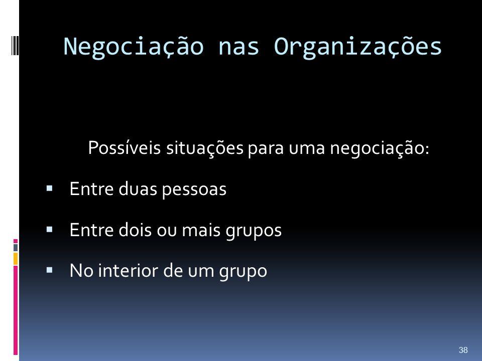 Negociação nas Organizações Possíveis situações para uma negociação: Entre duas pessoas Entre dois ou mais grupos No interior de um grupo 38