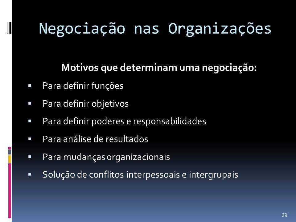 Negociação nas Organizações Motivos que determinam uma negociação: Para definir funções Para definir objetivos Para definir poderes e responsabilidade