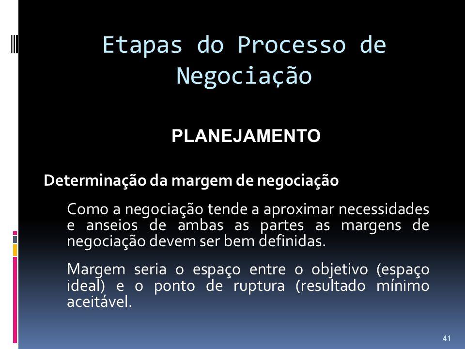 Etapas do Processo de Negociação Determinação da margem de negociação Como a negociação tende a aproximar necessidades e anseios de ambas as partes as margens de negociação devem ser bem definidas.