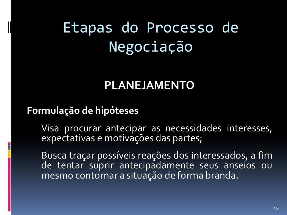 Etapas do Processo de Negociação PLANEJAMENTO Formulação de hipóteses Visa procurar antecipar as necessidades interesses, expectativas e motivações da