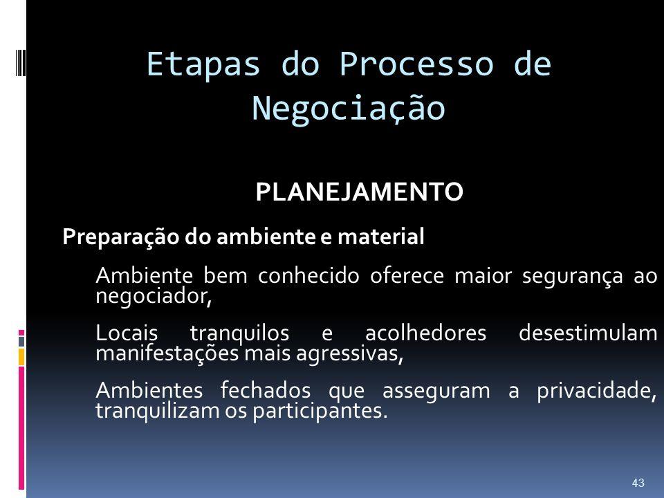Etapas do Processo de Negociação PLANEJAMENTO Preparação do ambiente e material Ambiente bem conhecido oferece maior segurança ao negociador, Locais t