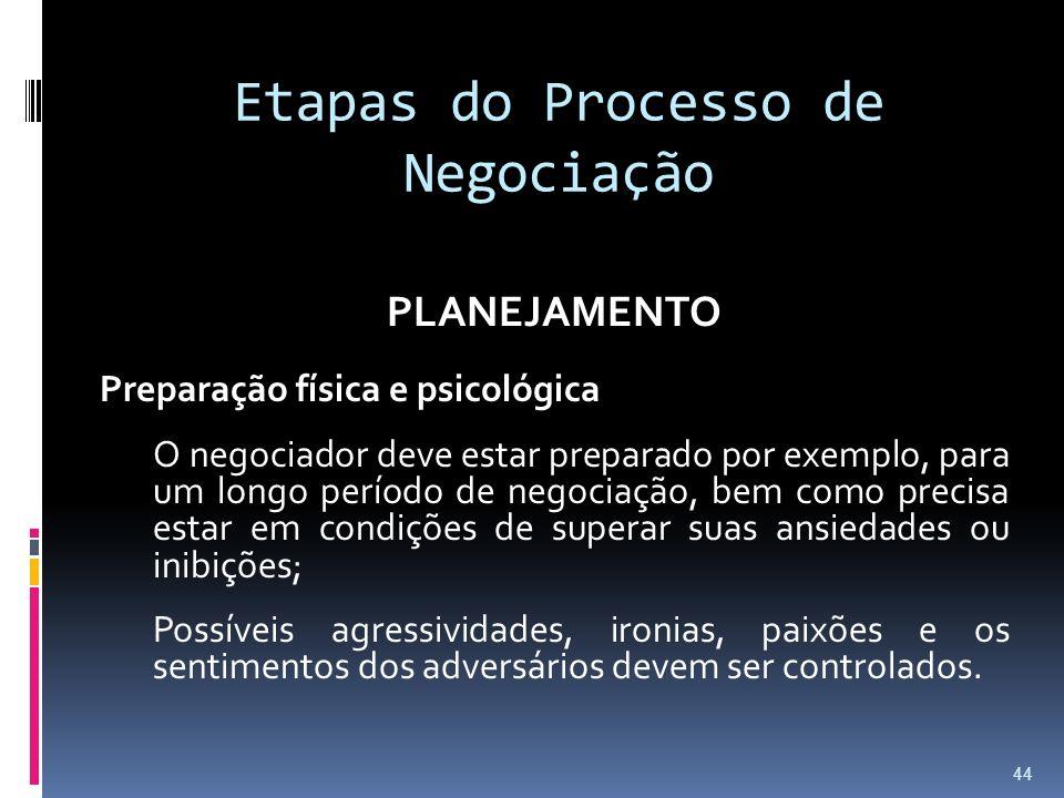 Etapas do Processo de Negociação PLANEJAMENTO Preparação física e psicológica O negociador deve estar preparado por exemplo, para um longo período de