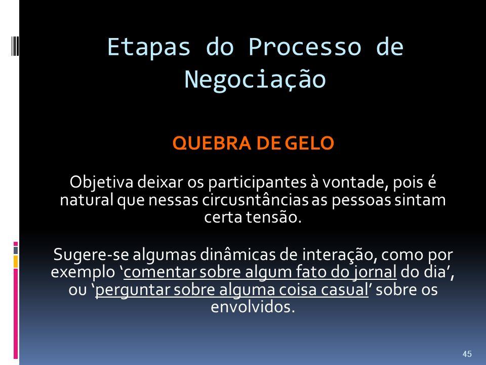 Etapas do Processo de Negociação QUEBRA DE GELO Objetiva deixar os participantes à vontade, pois é natural que nessas circusntâncias as pessoas sintam