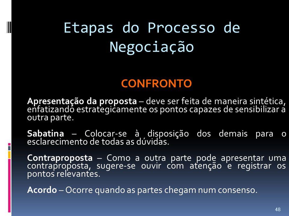 Etapas do Processo de Negociação CONFRONTO Apresentação da proposta – deve ser feita de maneira sintética, enfatizando estrategicamente os pontos capazes de sensibilizar a outra parte.