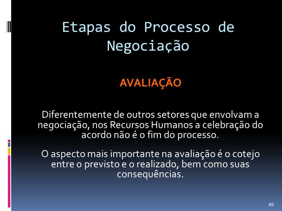 Etapas do Processo de Negociação AVALIAÇÃO Diferentemente de outros setores que envolvam a negociação, nos Recursos Humanos a celebração do acordo não é o fim do processo.