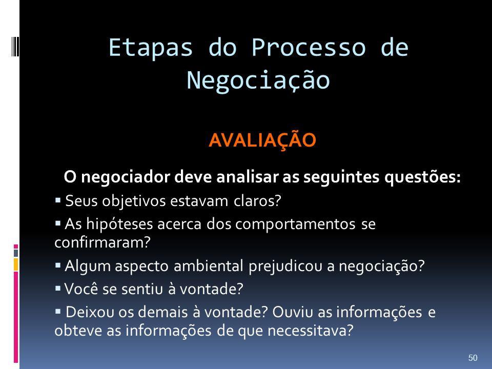 Etapas do Processo de Negociação AVALIAÇÃO O negociador deve analisar as seguintes questões: Seus objetivos estavam claros? As hipóteses acerca dos co