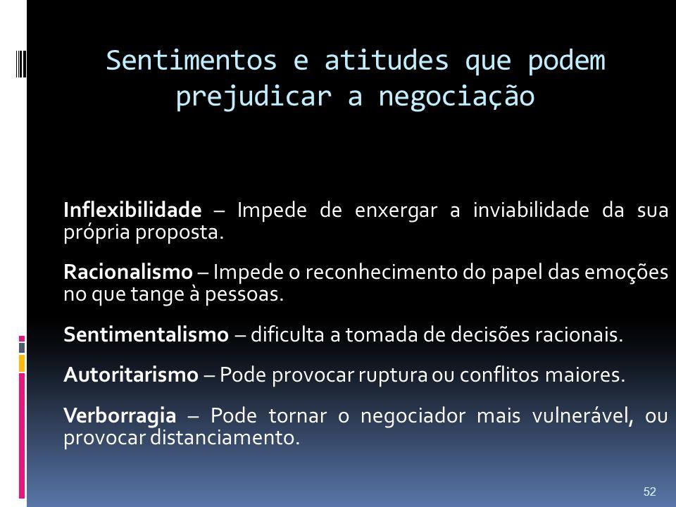 Sentimentos e atitudes que podem prejudicar a negociação Inflexibilidade – Impede de enxergar a inviabilidade da sua própria proposta. Racionalismo –