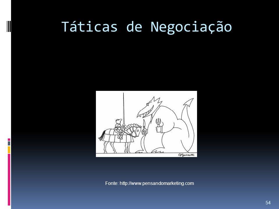 Táticas de Negociação Fonte: http://www.pensandomarketing.com 54