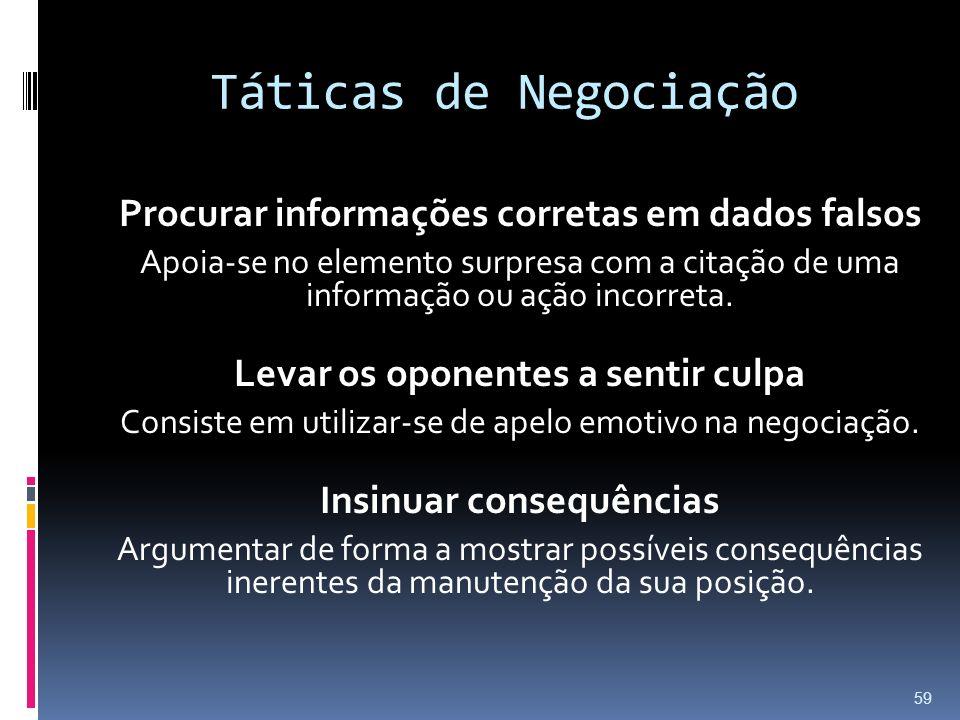 Táticas de Negociação Procurar informações corretas em dados falsos Apoia-se no elemento surpresa com a citação de uma informação ou ação incorreta.