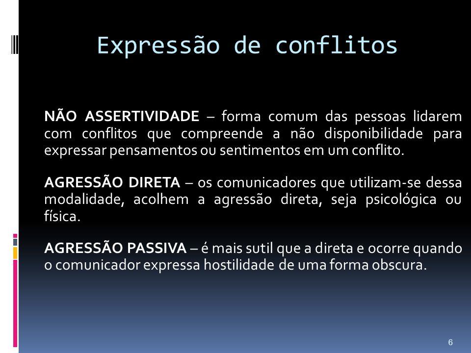 Expressão de conflitos NÃO ASSERTIVIDADE – forma comum das pessoas lidarem com conflitos que compreende a não disponibilidade para expressar pensamentos ou sentimentos em um conflito.