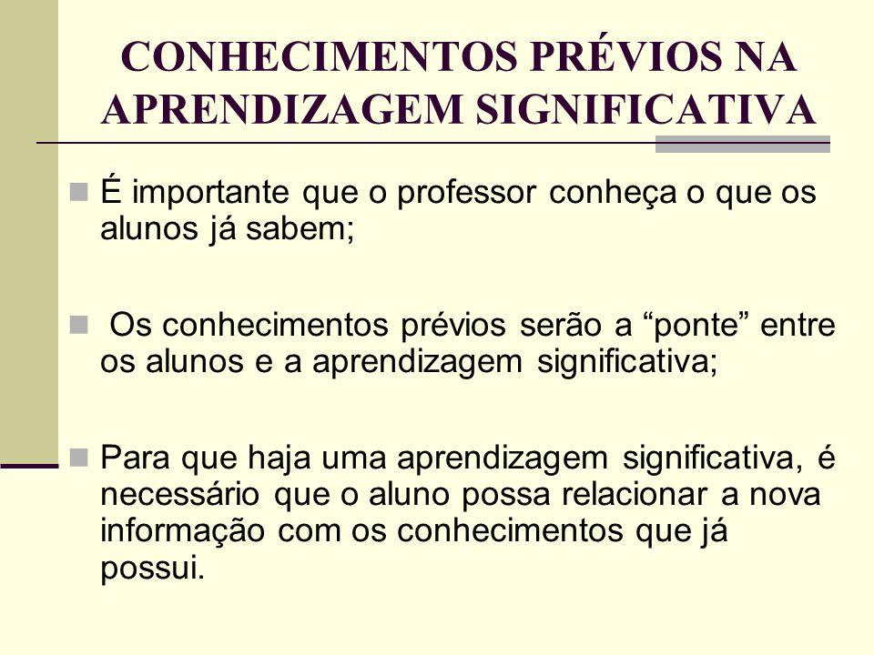 A ORGANIZAÇÃO DAS ATIVIDADES Atividades de aprendizagem por descobrimento: procedimentos de observação; Atividades de aprendizagem por exposição: uma atividade expositiva dirigida à aquisição de conceitos deveria conter pelo menos três fases: