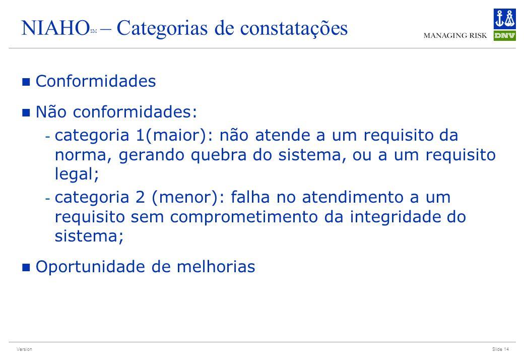 Version Slide 14 NIAHO SM – Categorias de constatações Conformidades Não conformidades: - categoria 1(maior): não atende a um requisito da norma, gera