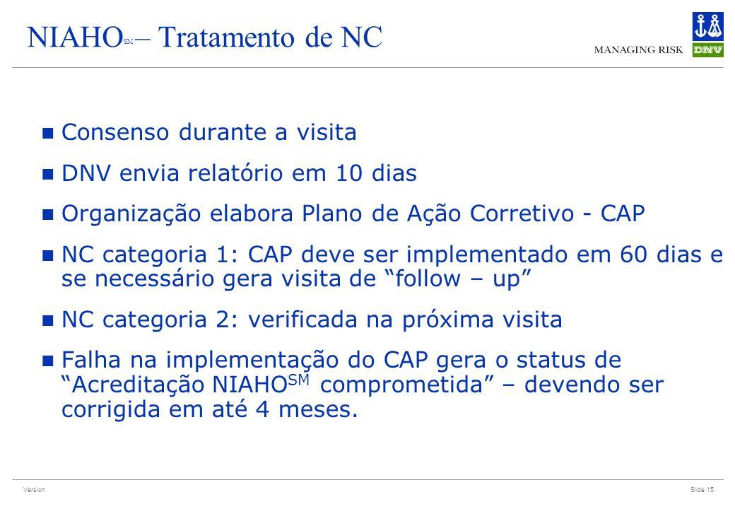 Version Slide 15 NIAHO SM – Tratamento de NC Consenso durante a visita DNV envia relatório em 10 dias Organização elabora Plano de Ação Corretivo - CA