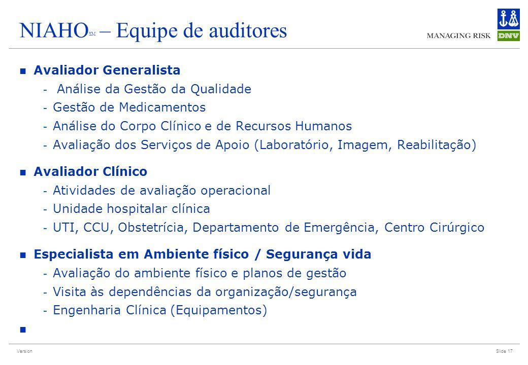 Version NIAHO SM – Equipe de auditores Avaliador Generalista - Análise da Gestão da Qualidade - Gestão de Medicamentos - Análise do Corpo Clínico e de
