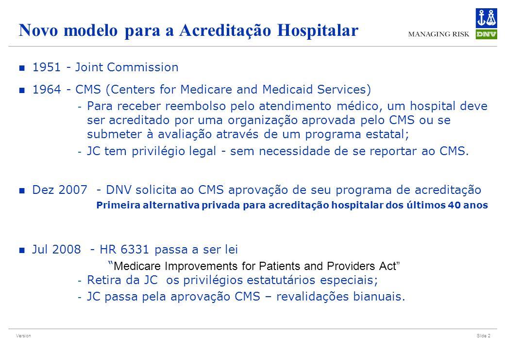Version Novo modelo para a Acreditação Hospitalar 1951 - Joint Commission 1964 - CMS (Centers for Medicare and Medicaid Services) - Para receber reemb