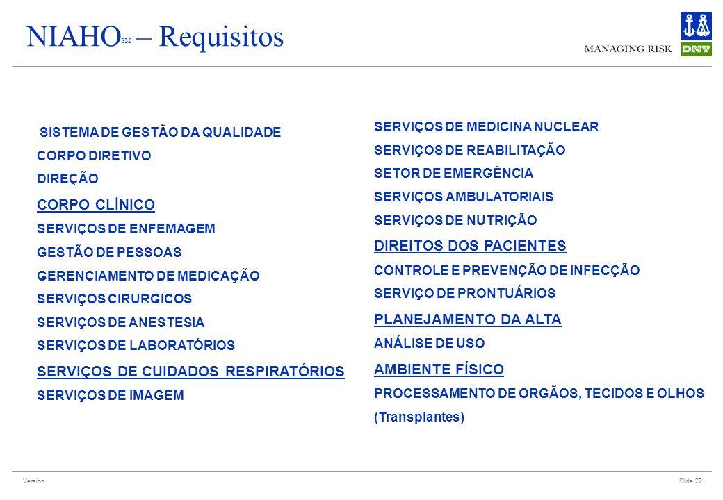 Version Slide 22 NIAHO SM – Requisitos SISTEMA DE GESTÃO DA QUALIDADE CORPO DIRETIVO DIREÇÃO CORPO CLÍNICO SERVIÇOS DE ENFEMAGEM GESTÃO DE PESSOAS GER